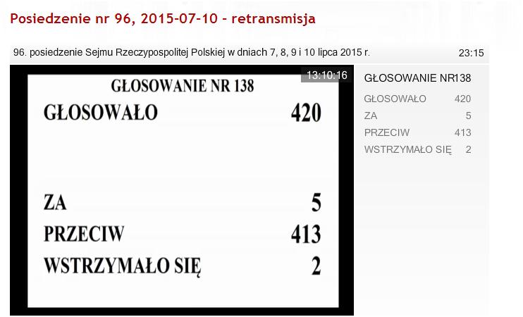 Głosowanie-Obywatela_OPZZ-2015